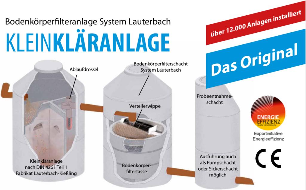 bodenkoerperfilteranlage-system-lauterbach